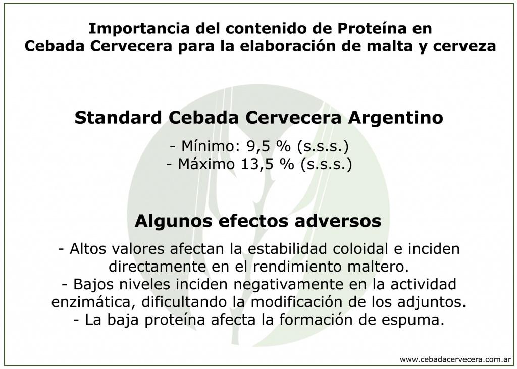 http://cebadacervecera.com.ar/wp-content/uploads/2018/07/proteina-cebada-1024x731.jpg
